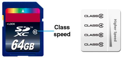 SD-Card-Class-Speed