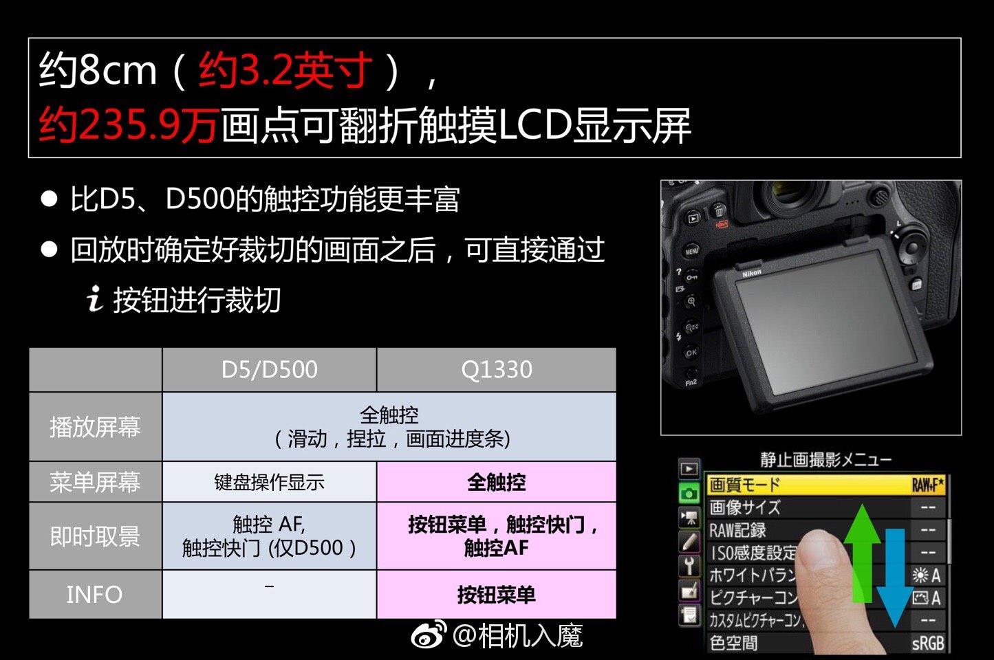 دوربین Nikon D850