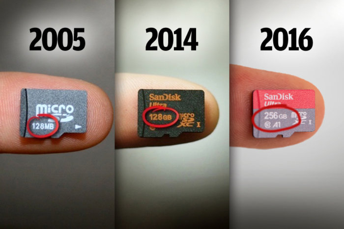 Old SD card vs NEW