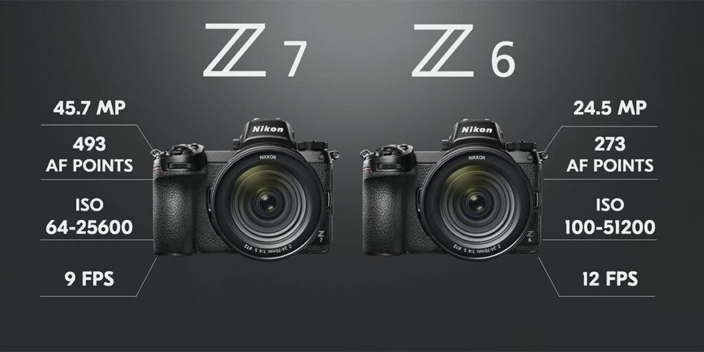 مشخصات فنی نیکون Z6 و Z7