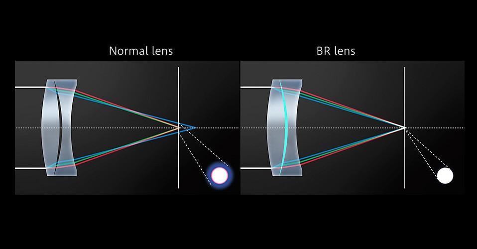 تکنولوژی BR در لنزهای جدید کانن چیست؟